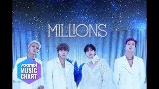 Soompi's K-Pop Singles Weekly Music Chart | January WEEK 2