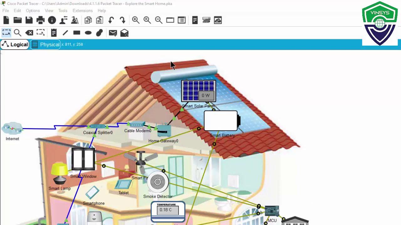 Trong Smart Home và Smart City có những gì?