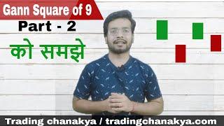 Gann square of nine basic (part-2) को समझे  | gann analysis | by trding chanakya 🔥🔥🔥