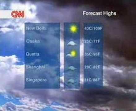 CNN International Weather Filler