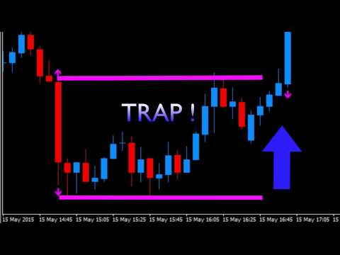 Learn how to use the Quantum Trading volatility indicator for MT4
