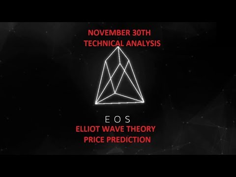 EOS Crypto November 1st Technical Analysis and Price Cast, Elliot Wave