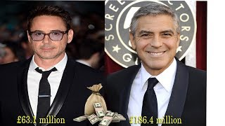 Top 10 Highest-Paid Actors in the World (2018)