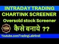 CHARTINK SCREENER - Oversold stock Screener - कैसे बनाये  ?? - 100% Premium Quality