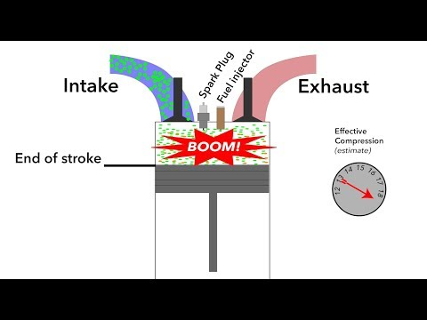 Skyactiv-X: Mazda's Revolutionary Engine Explained