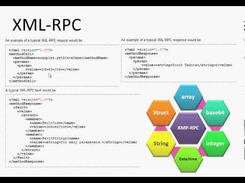 7 XML RPC In Arabic