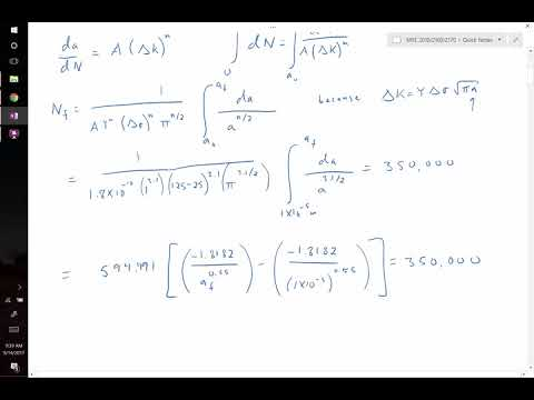 Crack Growth And Cyclic Fatigue Failure Example Problem