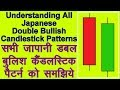 Understanding All Japanese Double Bullish Candlestick Patterns Analysis. Technical Analysis in Hindi