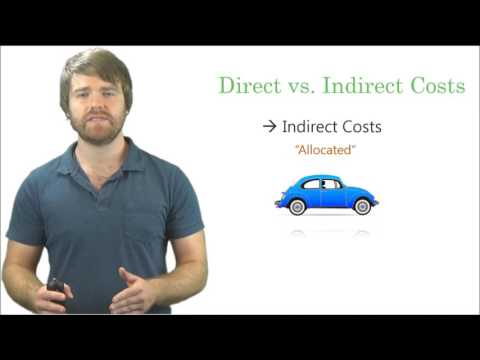 What Is A Direct Cost Vs. Indirect Cost?
