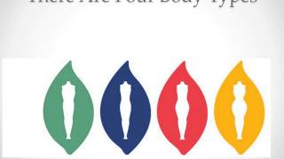 Determine Your Body Type and Balance Hormones for Weight Loss, Infertility and Much More!