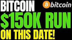 Eerily Accurate Crypto Analyst Says Bitcoin (BTC) Breakout to $150,000 Will Begin on This Date