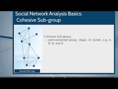 Basics Of Social Network Analysis