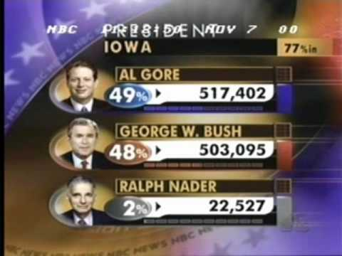 Election Night 2000 NBC News Coverage Part 2