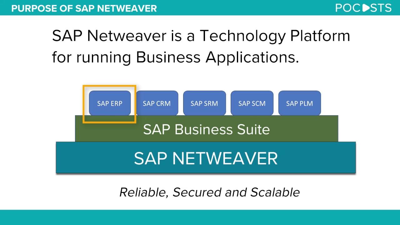 What is SAP Netweaver