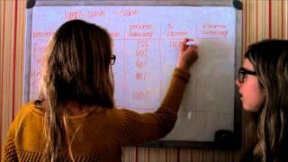 De lorenz curve economie filmpje