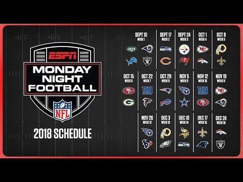 Ranking Every 2018 Monday Night Football Matchup