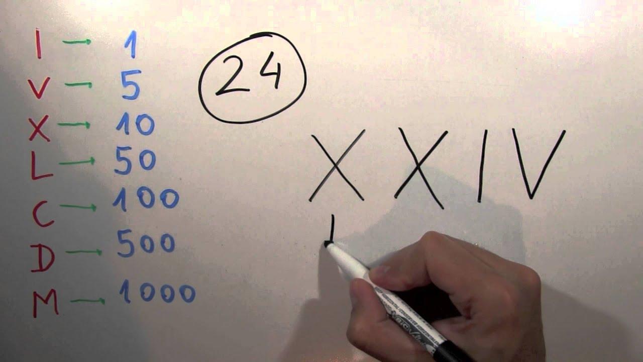 Cómo Se Escribe 24 Con Números Romanos Xxiv Youtube