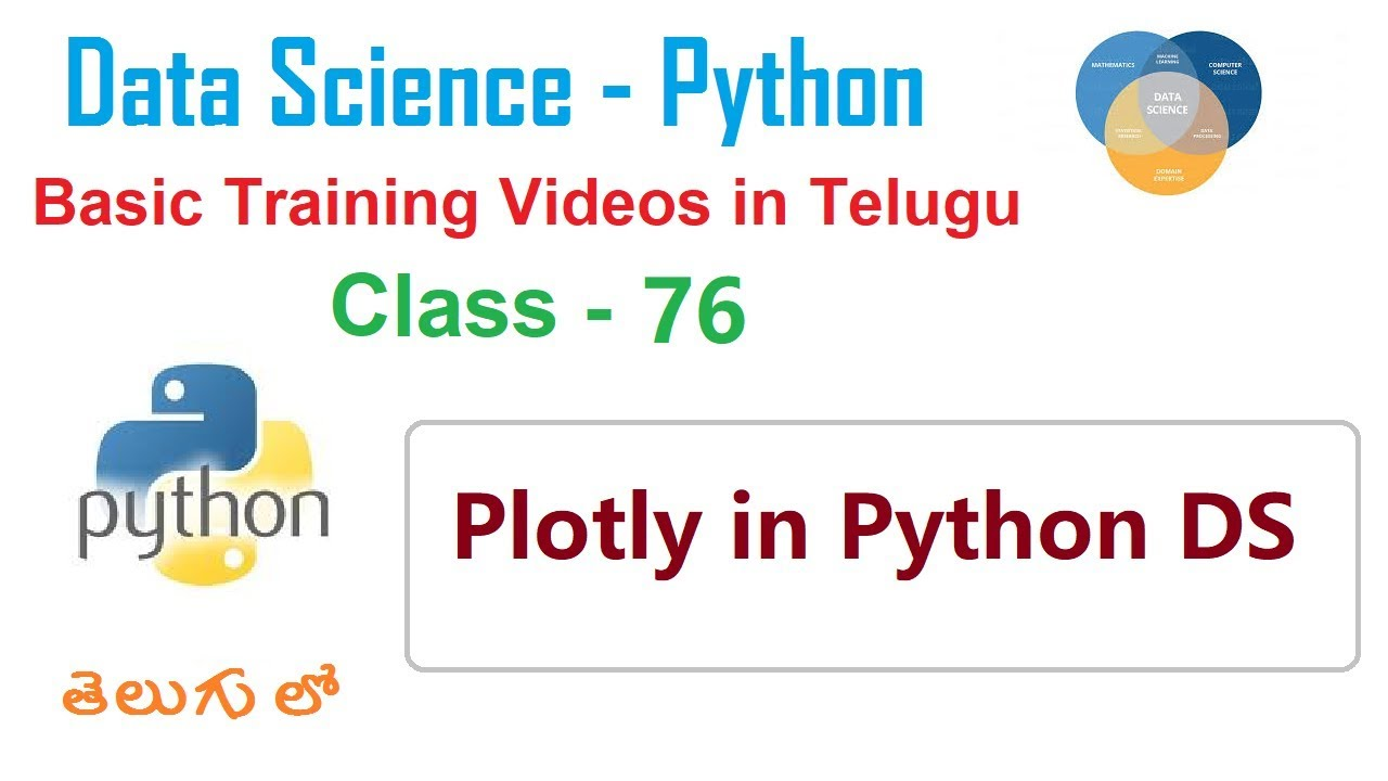 Python Plotly Tutorial - #GolfClub