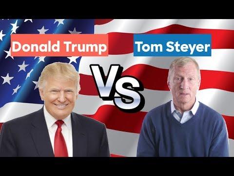 Tom Steyer vs Donald Trump | 2020 Election Prediction