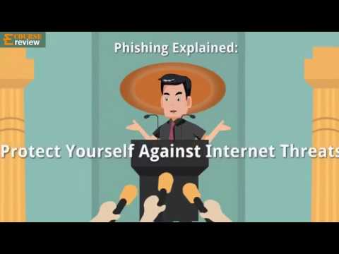 Phishing Attack Example - How to Spot a Scam Email