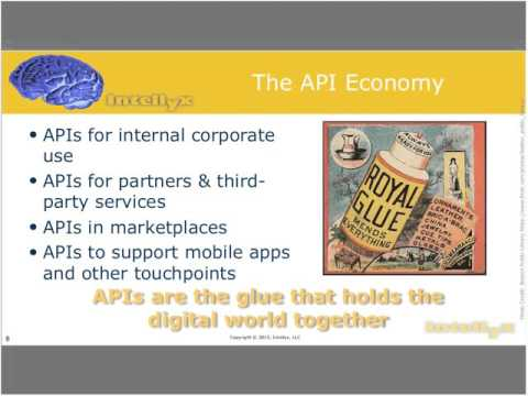 API Clouds for Faster APIs: Leveraging Existing Assets for the API Economy