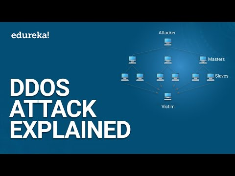 DDOS Attack Explained | How to Perform DOS Attack | Cybersecurity Course | Edureka