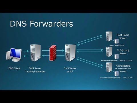 70-410 Objective 4.3 - Deploying and Configuring DNS Services on Windows Server 2012 R2 Part 2