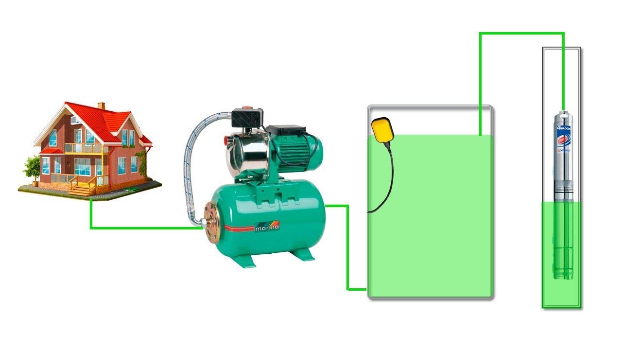 Схема водоснабжения дома из скважины видео фото 332