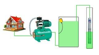 видео Водоснабжение бани из колодца: варианты и схема подачи воды