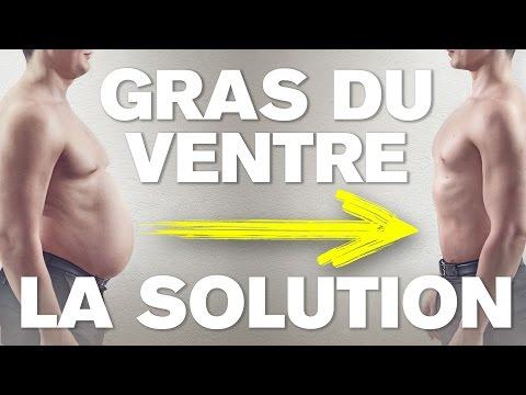 GRAS du VENTRE : la SOLUTION