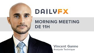 DAX : Scalping avec les bougies 5 minutes et 2 MVA Daily