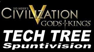 Civilization V: The Technology Tree