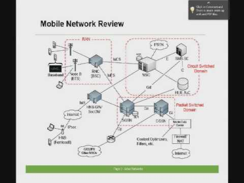 3G Mobile/Packet Core Security and Engineering Challenges