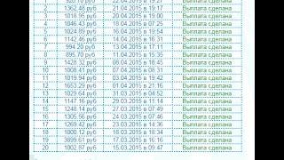 Сайты, где платят 3000 рублей в день за скачивание файлов! Как заработать на файлообменниках؟