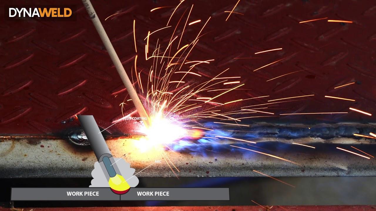 Bossweld S-140 Inverter Arc welder | Dynaweld - The Welding