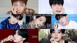 BTS RANDOM DANCE CHALLENGE (2013-2021)