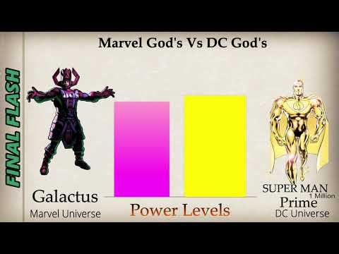 Marvel Gods VS DC Gods |TOP GOD LEVEL BEINGS| Who Is More Powerful?