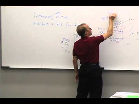 Money and Banking: Lecture 9 - Interest Rate Risk