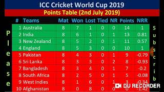 Today ICC World Cup Cricket Points table 2 July 2019 team Standings