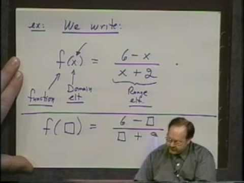 College Algebra - Lecture 9 - Functions and Their Graphs