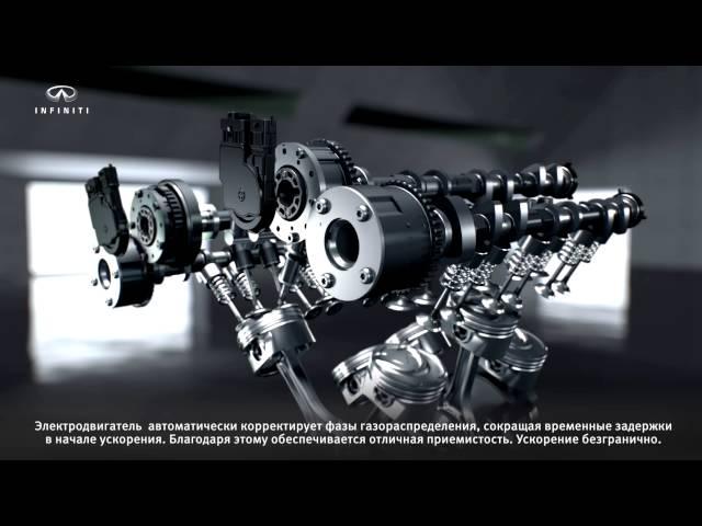 Фото к видео: Самый совершенный двигатель Infiniti – V6