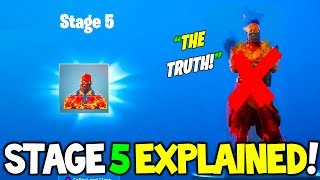 """How to UNLOCK STAGE 5 Fortnite The Prisoner Skin"" EXPLAINED / THE TRUTH!"