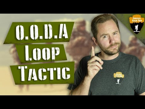 OODA Loop: This Military Tactic Could Save Your Life!