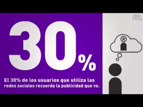 Estadísticas Redes Sociales 2012