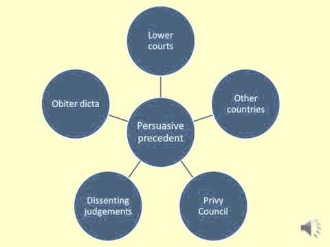Key features of judicial precedent video
