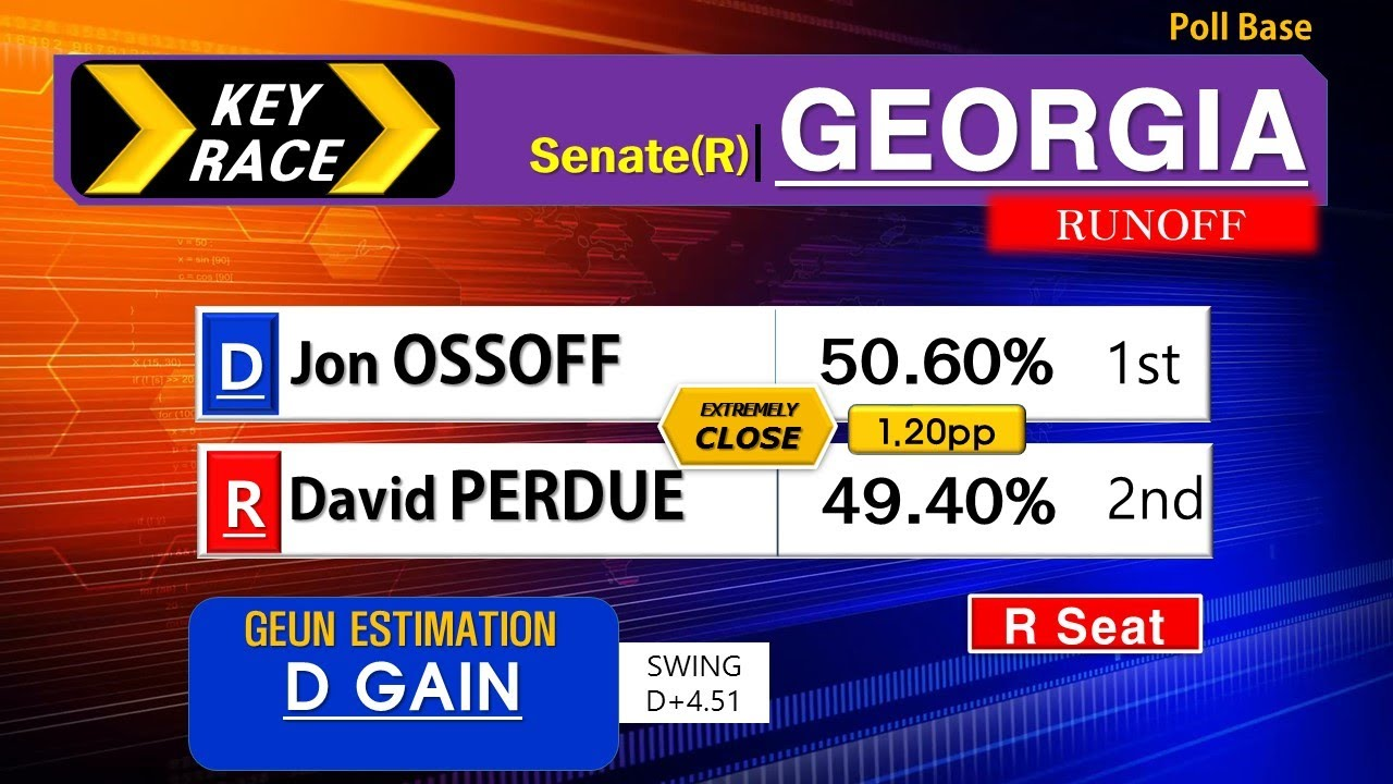 [USA Georgia Senate Election Projection/Prediction/Forecast]Regular & Special Runoffs - 2021 Jan