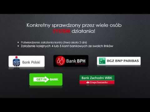 Zarabianie Z Programem Partnerskim Money2money