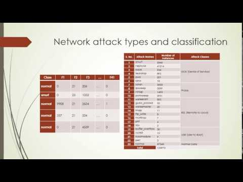 Intrusion Detection System Using Machine Learning Models