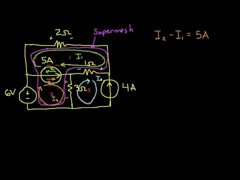 Mesh Analysis Example-Independent Current Sources