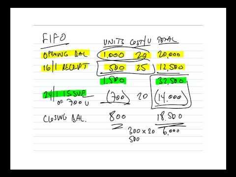 FIFO LIFO AVCO   Management Accounting Info